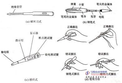 对于钢笔式,感应式测电笔因设计时不允许当作旋具使用的,所以务必请